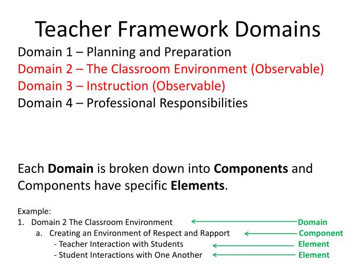Teacher Framework Domains