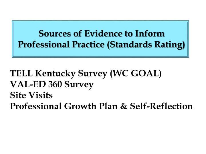 TELL Kentucky Survey (WC GOAL)