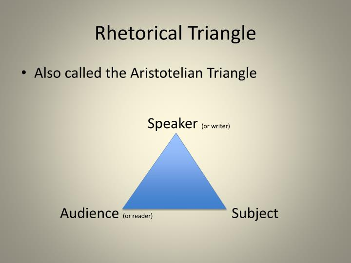 Rhetorical triangle in rhetorical analysis essay