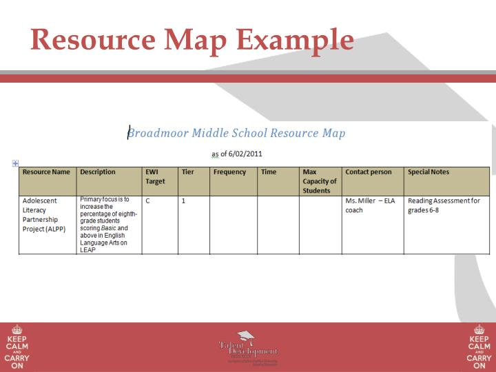 Resource Map Example