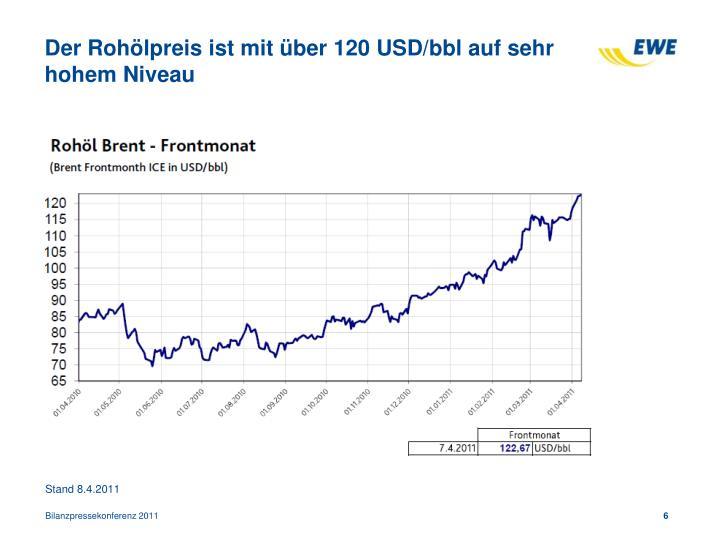 Der Rohölpreis ist mit über 120 USD/