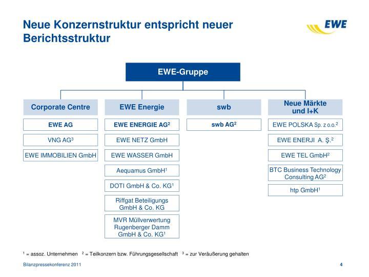Neue Konzernstruktur entspricht neuer Berichtsstruktur