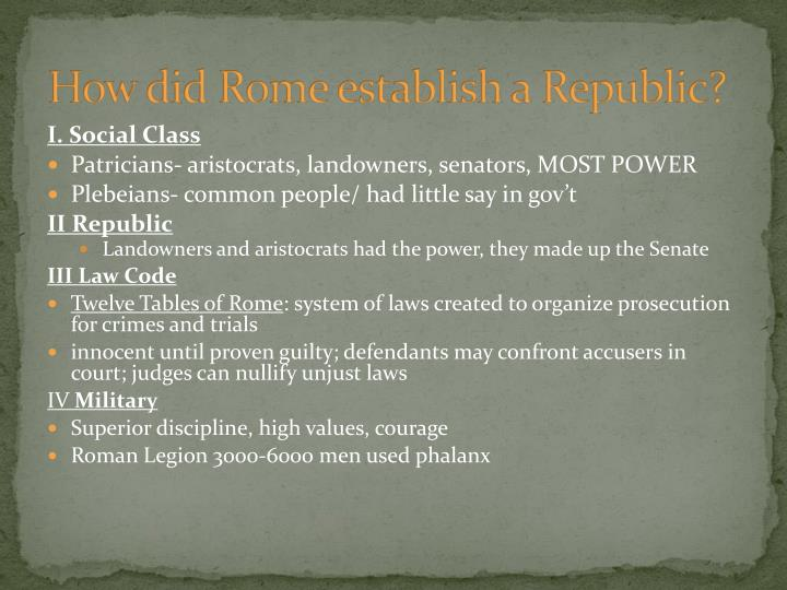 How did rome establish a republic