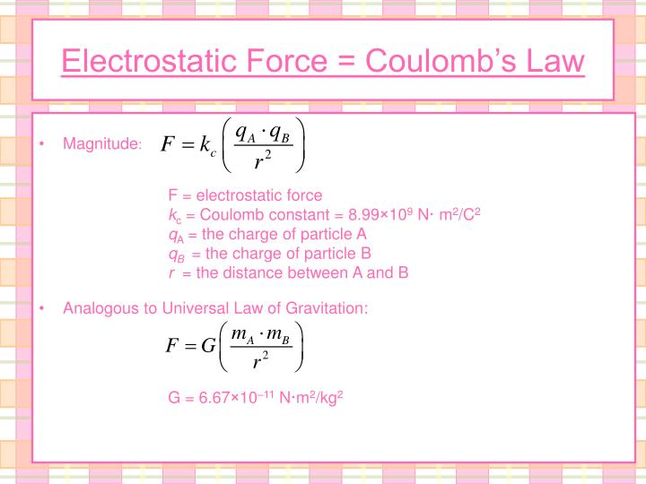 Electrostatic Force = Coulomb's Law