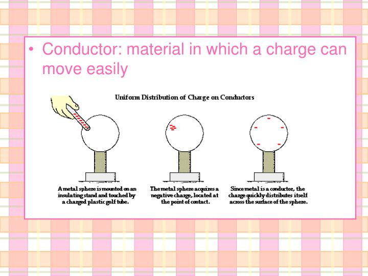 Conductor: material in which a charge can move easily