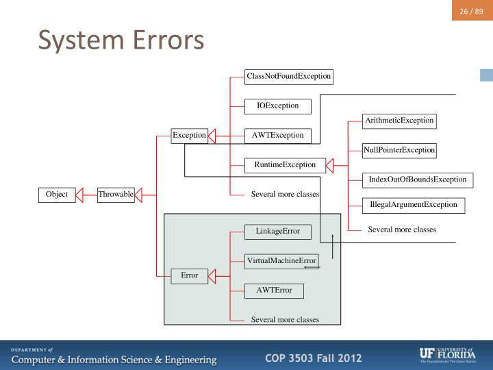System Errors