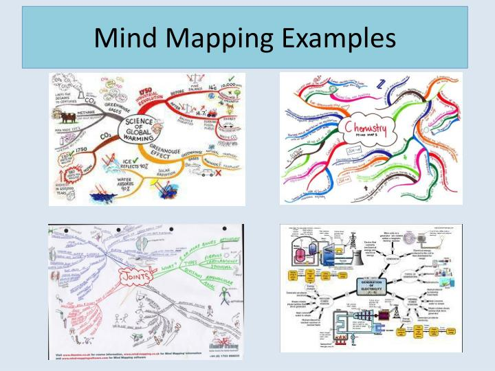 Mind Mapping Examples