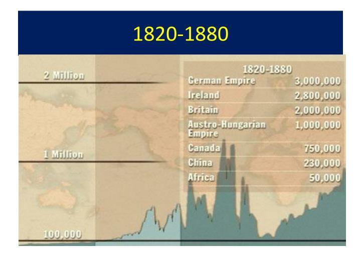 1820-1880