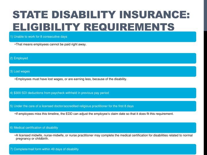 State disability insurance: eligibility requirements