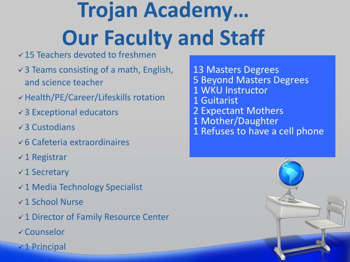 Trojan academy our faculty and staff