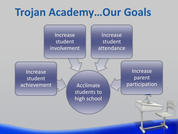 Trojan academy our goals