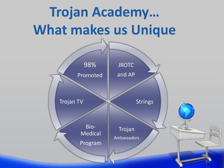 Trojan Academy…