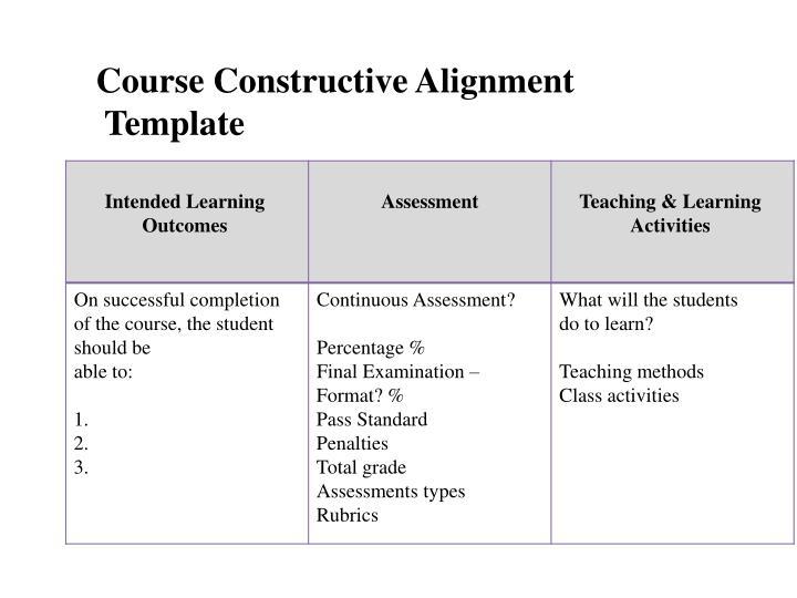 Course Constructive Alignment