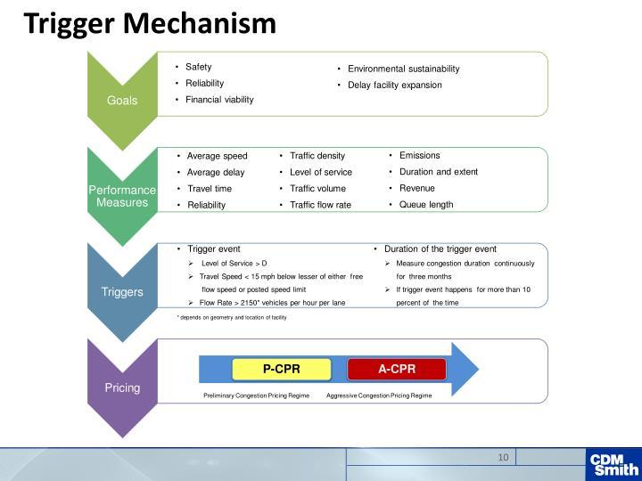 Trigger Mechanism