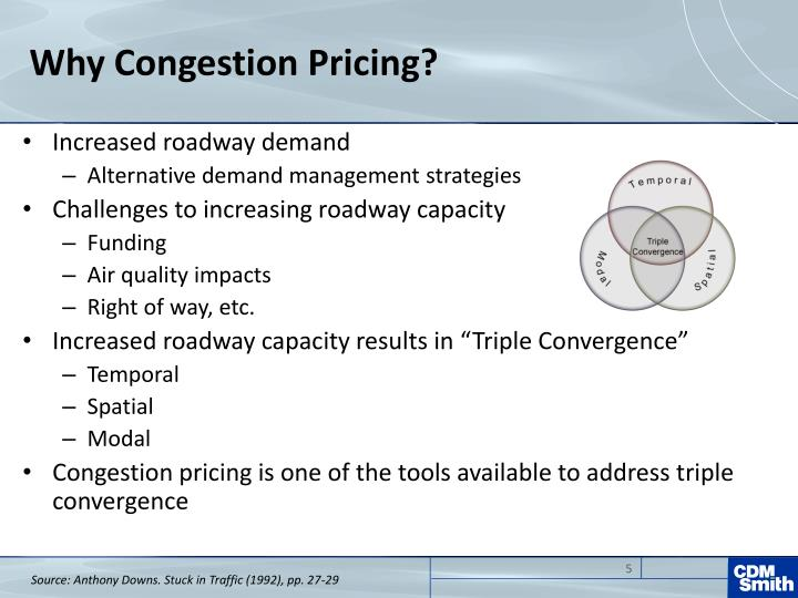 Why Congestion Pricing?