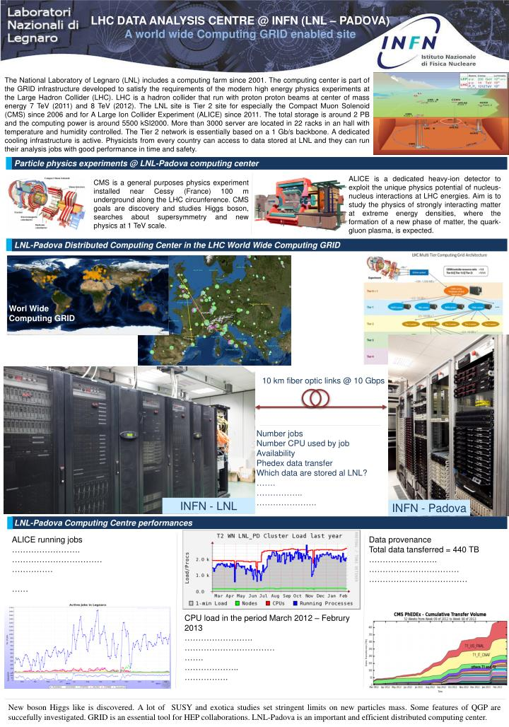 LHC DATA ANALYSIS CENTRE @ INFN (LNL – PADOVA)