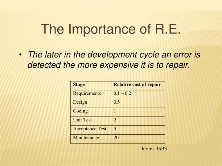 The Importance of R.E.