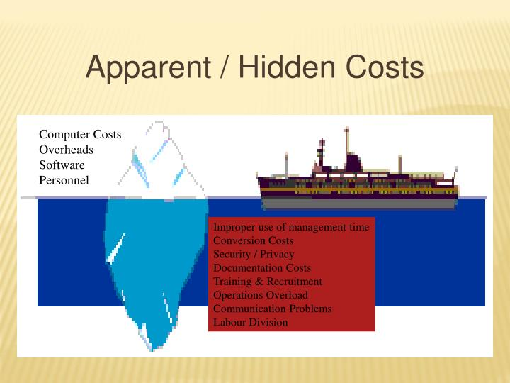 Apparent / Hidden Costs