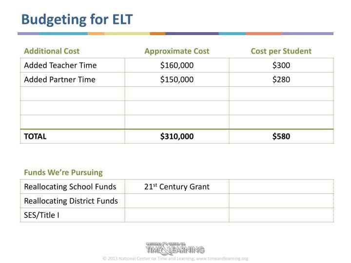 Budgeting for ELT