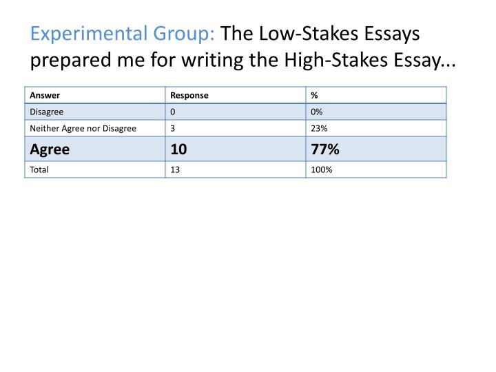 Experimental group the low stakes essays prepared me for writing the high stakes essay