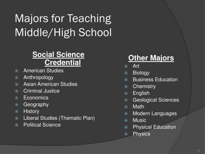 Majors for Teaching