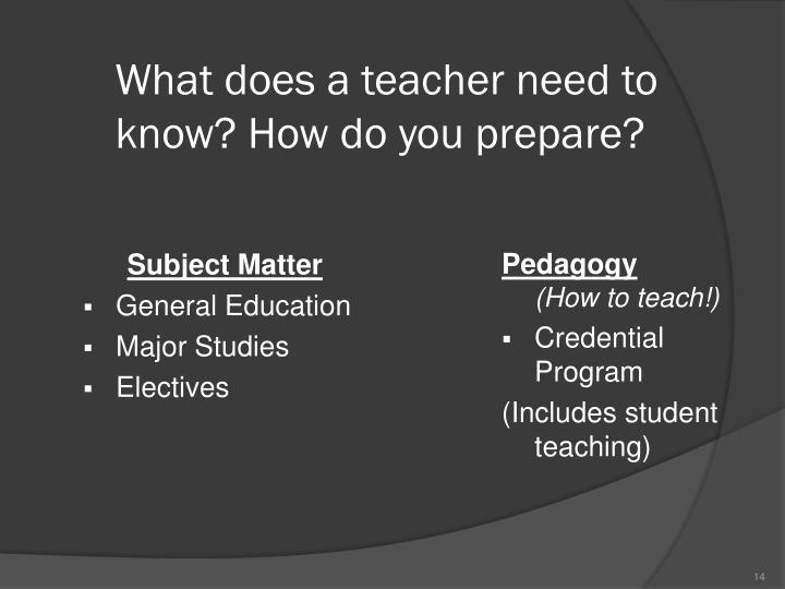 What does a teacher need to know? How do you prepare?