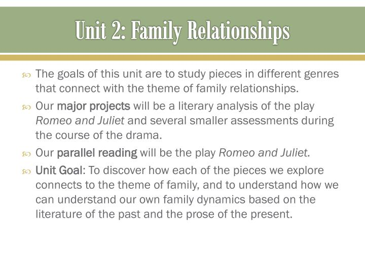 Unit 2: Family Relationships