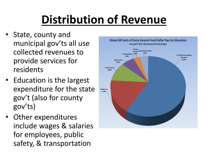 Distribution of Revenue