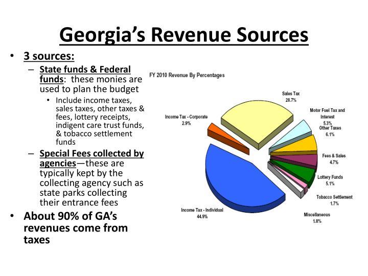 Georgia's Revenue Sources