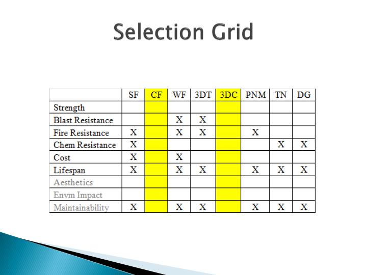 Selection Grid