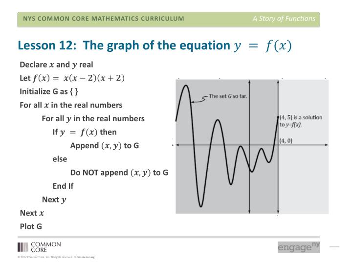 Lesson 12:  The graph of the equation