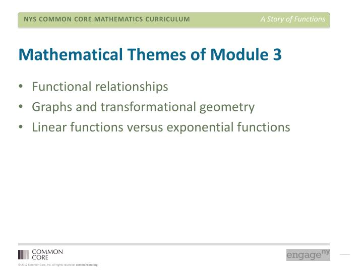 Mathematical Themes of Module 3