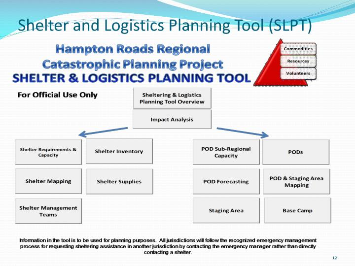 Shelter and Logistics Planning Tool (SLPT)
