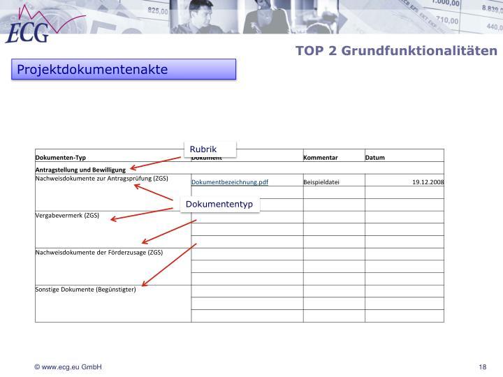 TOP 2 Grundfunktionalitäten