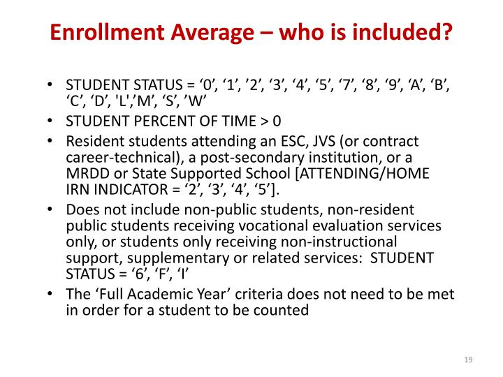 Enrollment Average – who is included?