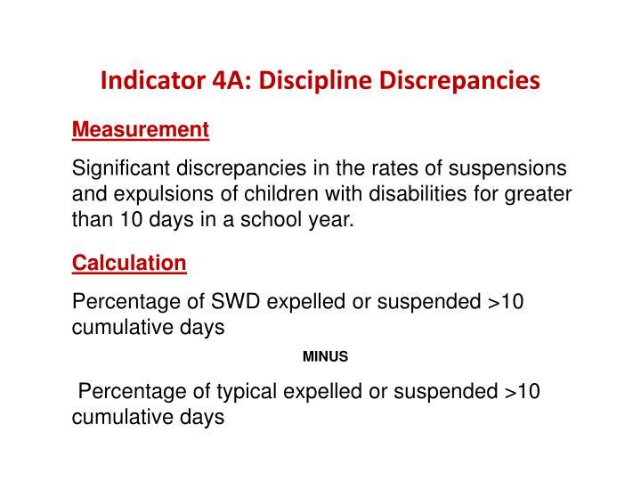 Indicator 4A: Discipline Discrepancies