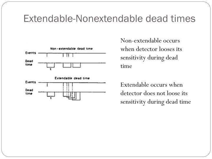 Extendable-