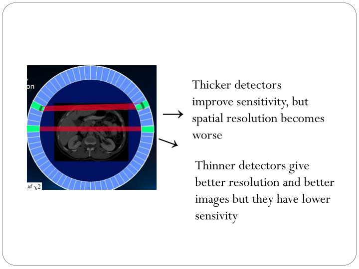 Thicker detectors  improve sensitivity, but spatial resolution becomes worse
