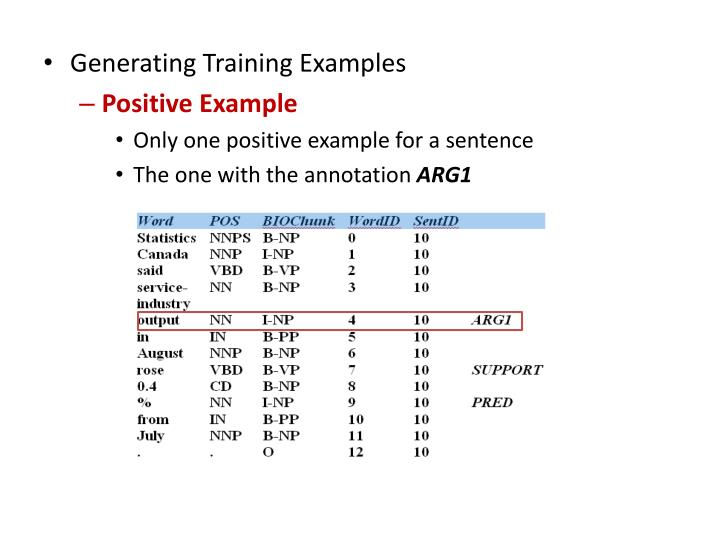 Generating Training Examples