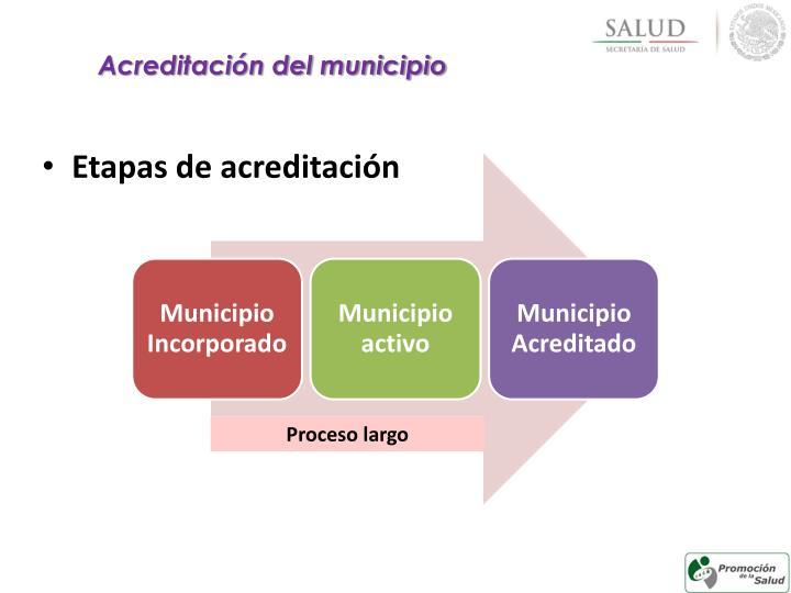 Acreditación del municipio