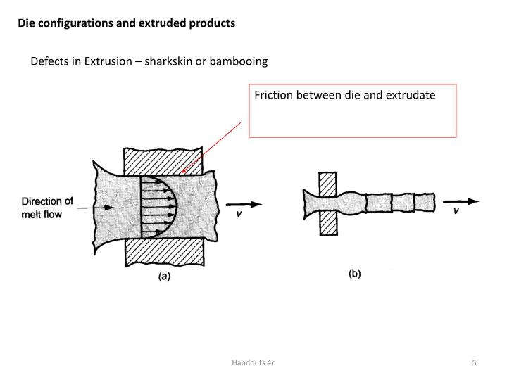 Friction between die and extrudate