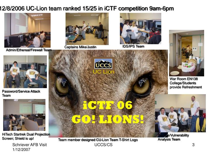 12/8/2006 UC-Lion team ranked 15/25 in iCTF competition 9am-6pm