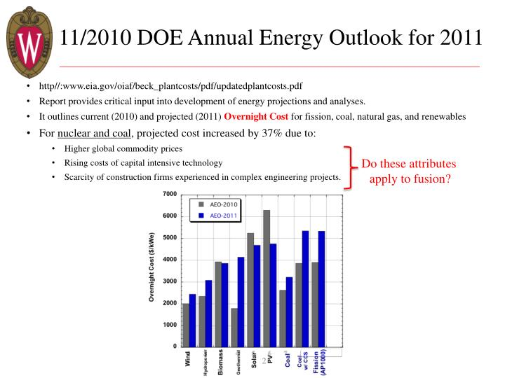 11/2010 DOE Annual Energy Outlook for 2011