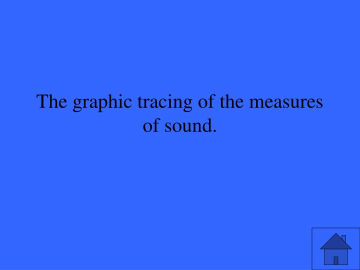 The graphic tracing of the measures of sound.