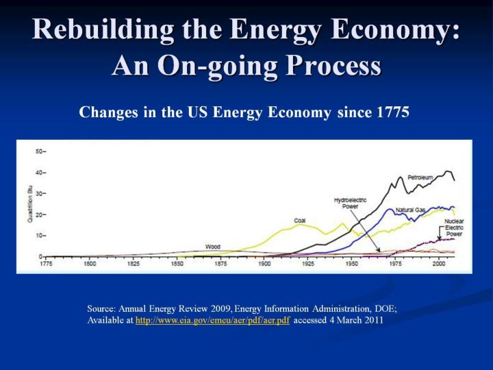 Rebuilding the Energy Economy: