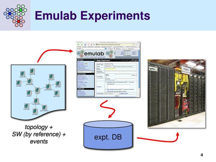 Emulab Experiments