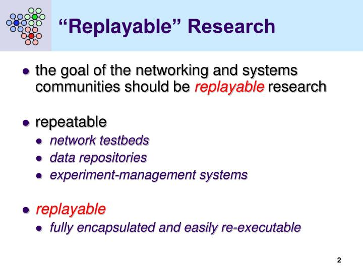 Replayable research