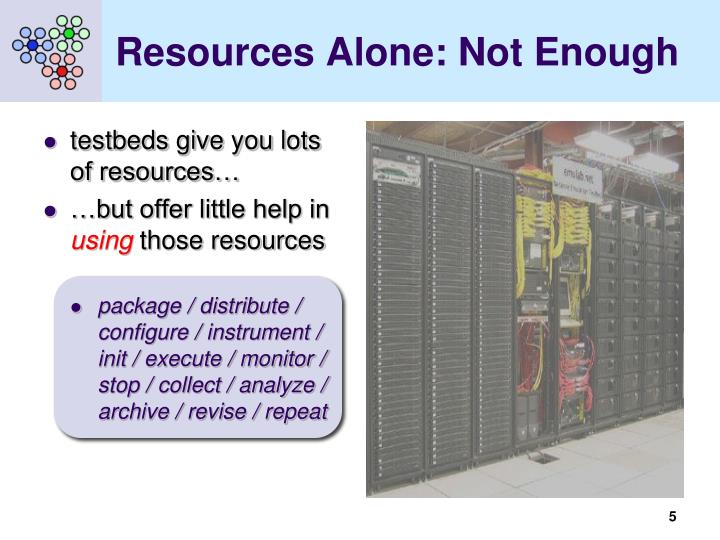 Resources Alone: Not Enough