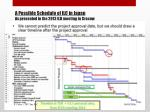 a possible schedule of ilc in japan as presented in the 2013 ild meeting in cracow