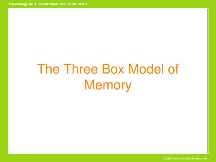 The Three Box Model of Memory